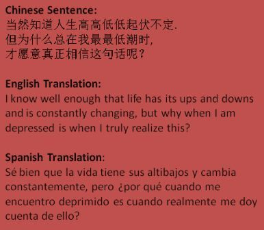 Chinese to English Translation | Blog | Monterey Language ...